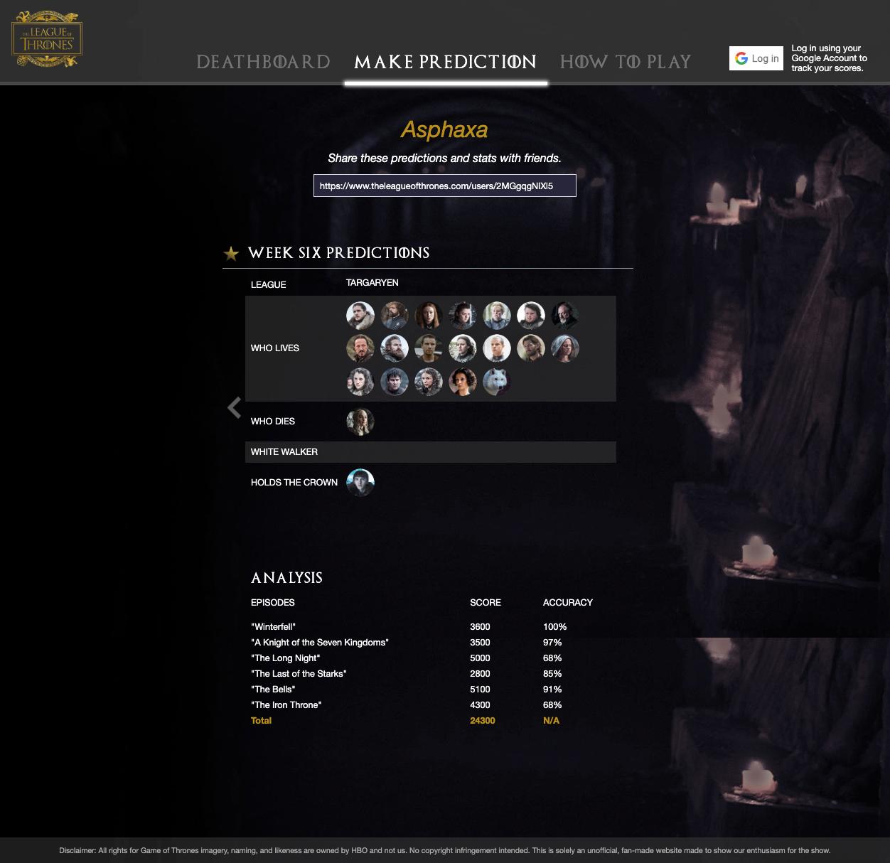 League of Thrones Unofficial Final Season Fantasy League 3